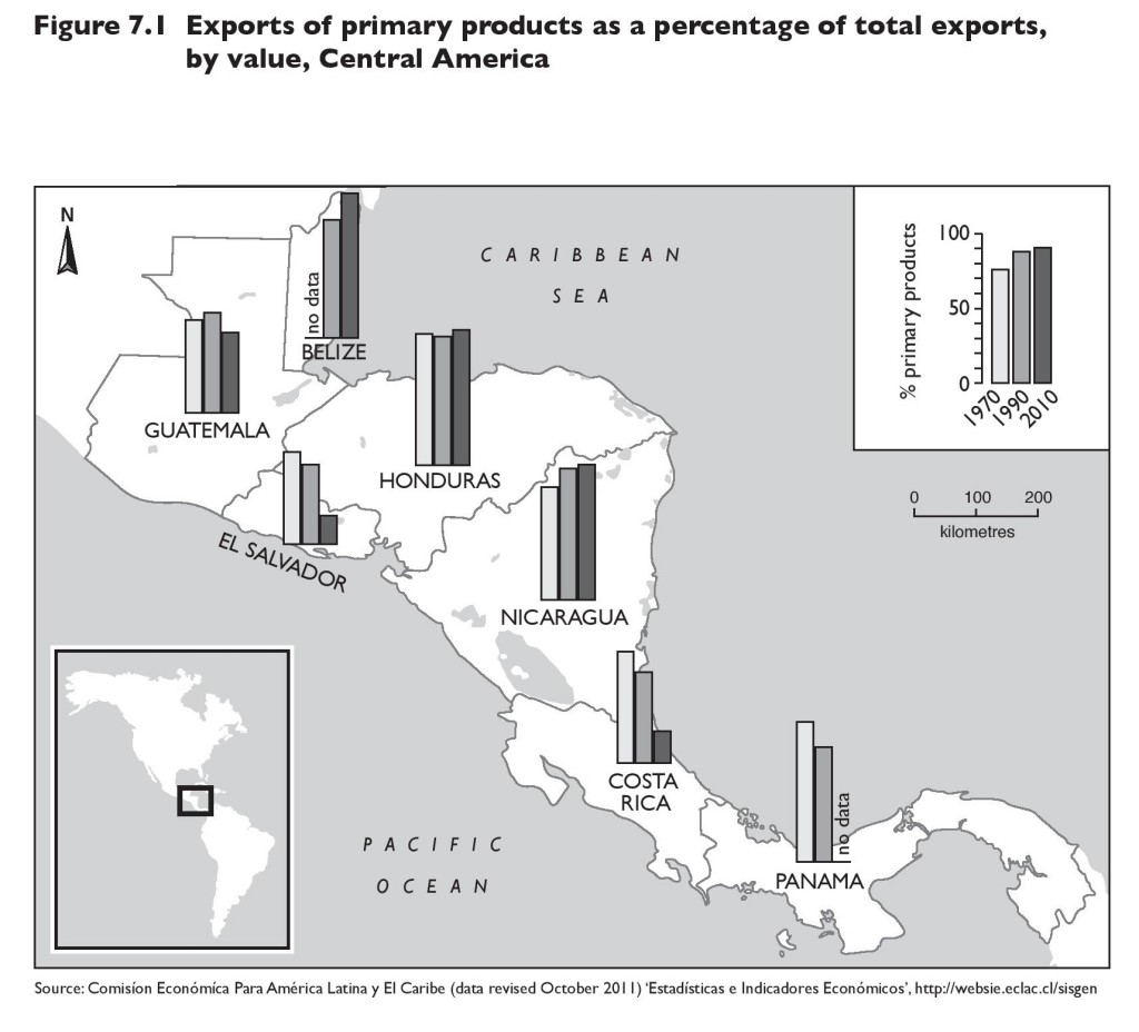 Figure-7.1-3005-primary-exports-central-America-copy-page-001-1024x928