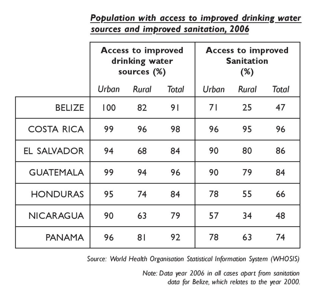 Table-3xx1-water-and-sanitation-access-2958-Table-page-001-1024x963