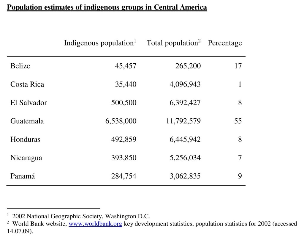 Table-8.1-Indigenous-populations-page-001-1024x807