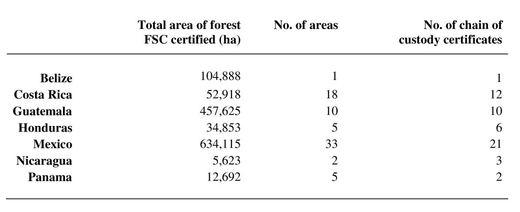 Total-area-of-forest-page-001-1024x419